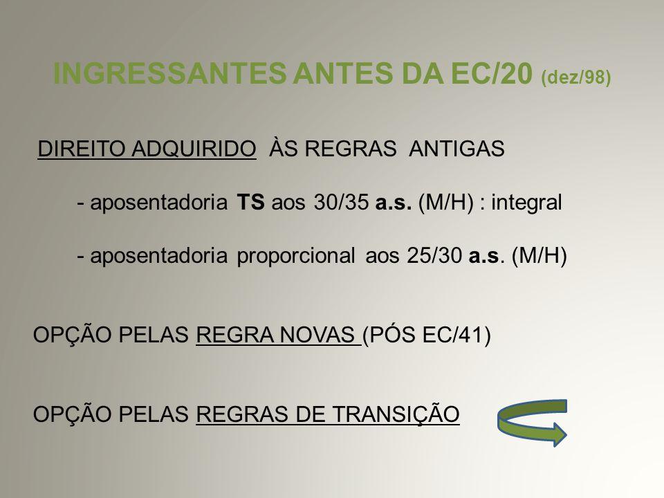 INGRESSANTES ANTES DA EC/20 (dez/98)
