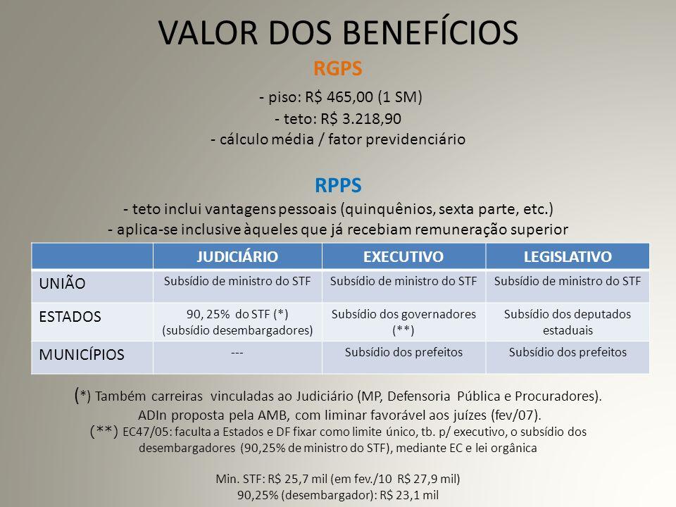 VALOR DOS BENEFÍCIOS RGPS - piso: R$ 465,00 (1 SM) - teto: R$ 3