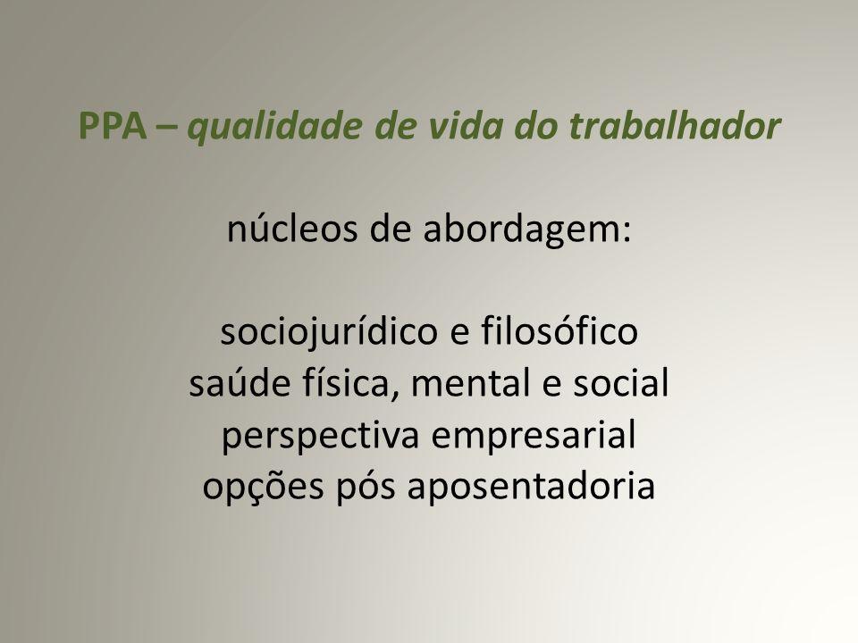 PPA – qualidade de vida do trabalhador núcleos de abordagem: sociojurídico e filosófico saúde física, mental e social perspectiva empresarial opções pós aposentadoria