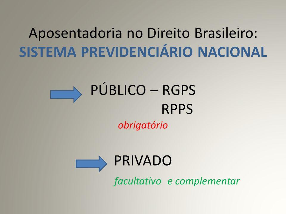 Aposentadoria no Direito Brasileiro: SISTEMA PREVIDENCIÁRIO NACIONAL PÚBLICO – RGPS RPPS obrigatório PRIVADO facultativo e complementar