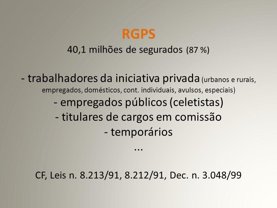 RGPS 40,1 milhões de segurados (87 %) - trabalhadores da iniciativa privada (urbanos e rurais, empregados, domésticos, cont.