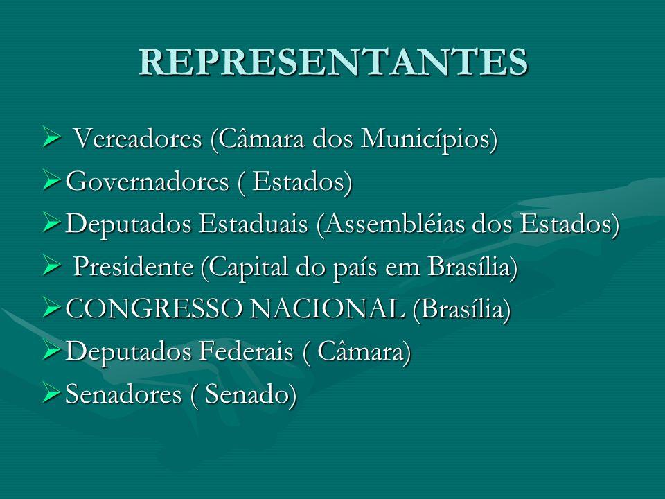 REPRESENTANTES Vereadores (Câmara dos Municípios)