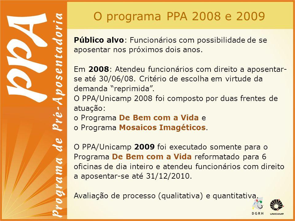 O programa PPA 2008 e 2009 Público alvo: Funcionários com possibilidade de se aposentar nos próximos dois anos.