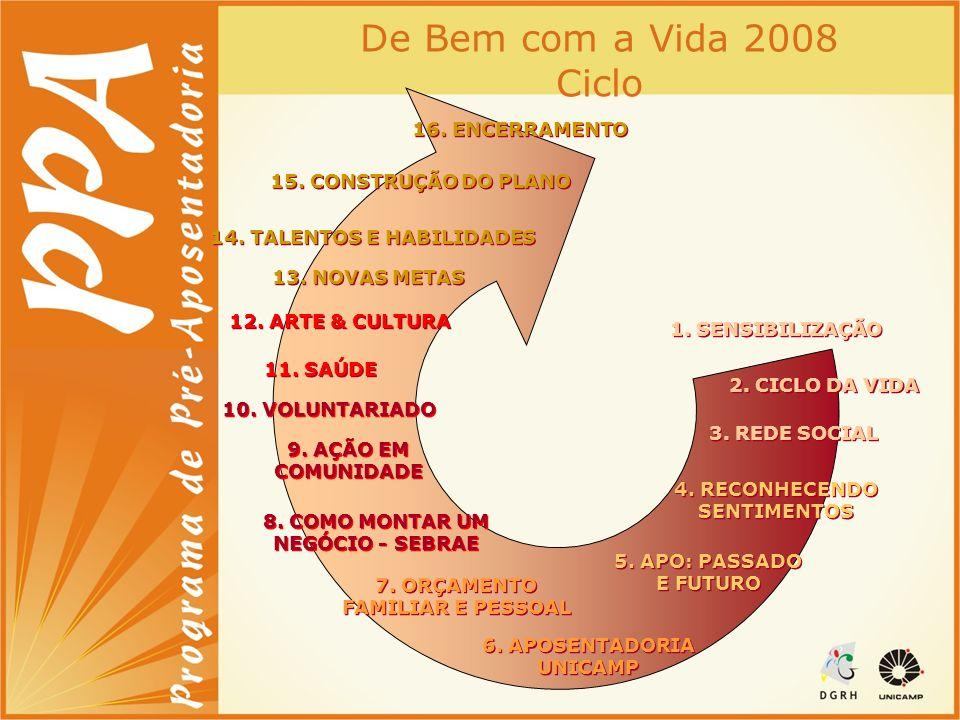 14. TALENTOS E HABILIDADES