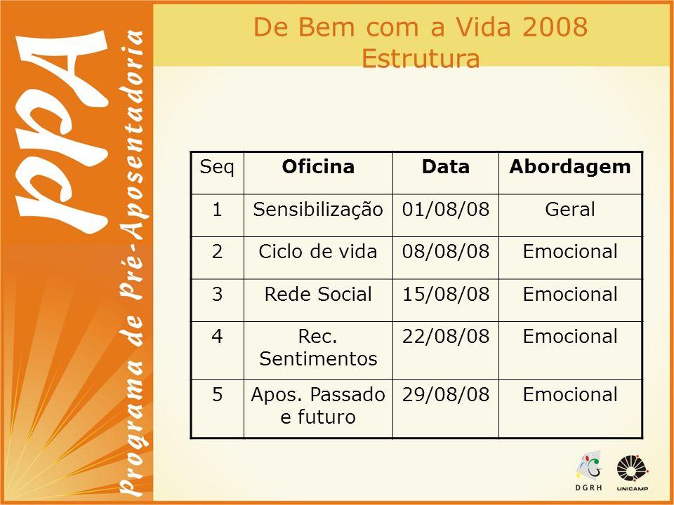 De Bem com a Vida 2008 Estrutura Seq Oficina Data Abordagem 1