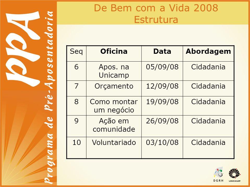 De Bem com a Vida 2008 Estrutura Seq Oficina Data Abordagem 6