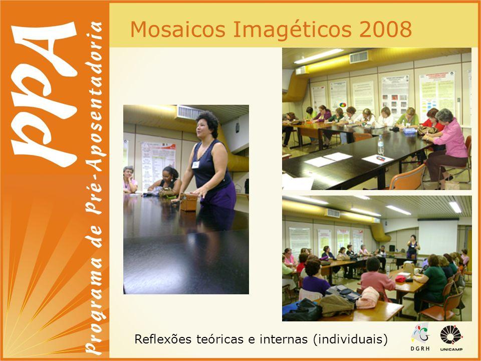Mosaicos Imagéticos 2008 Reflexões teóricas e internas (individuais)