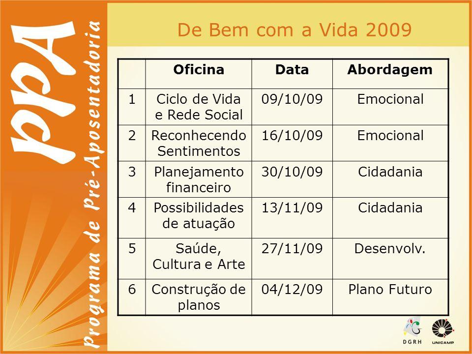 De Bem com a Vida 2009 Oficina Data Abordagem 1