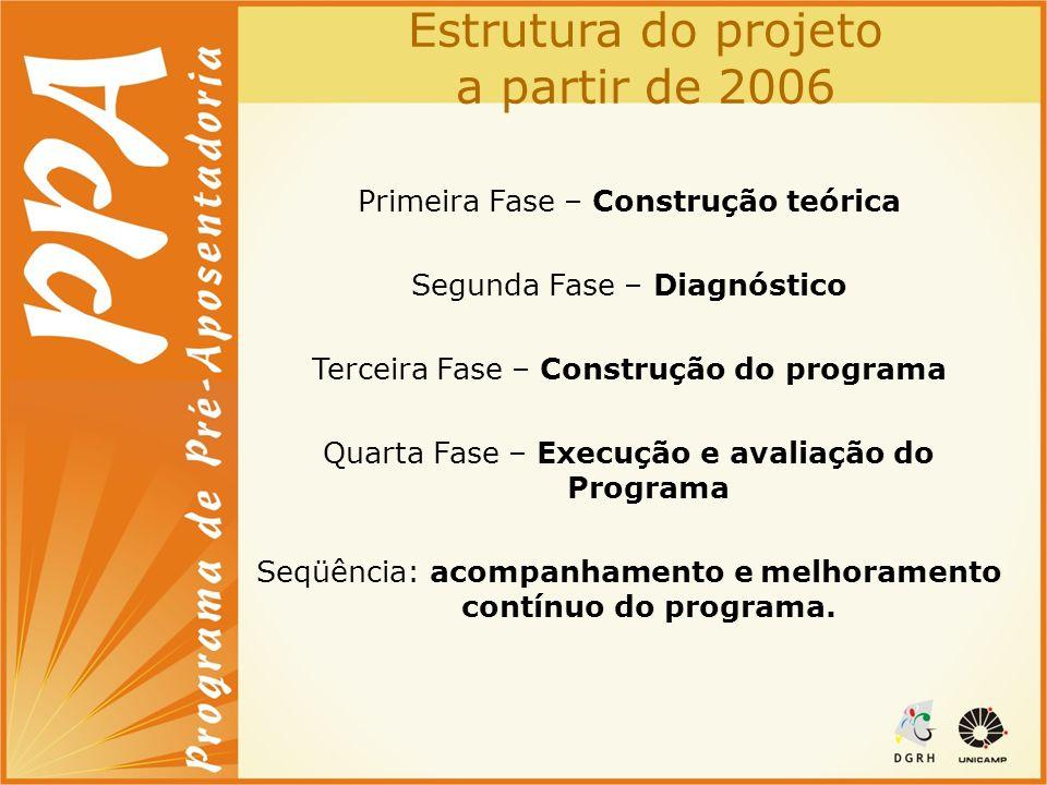 Estrutura do projeto a partir de 2006