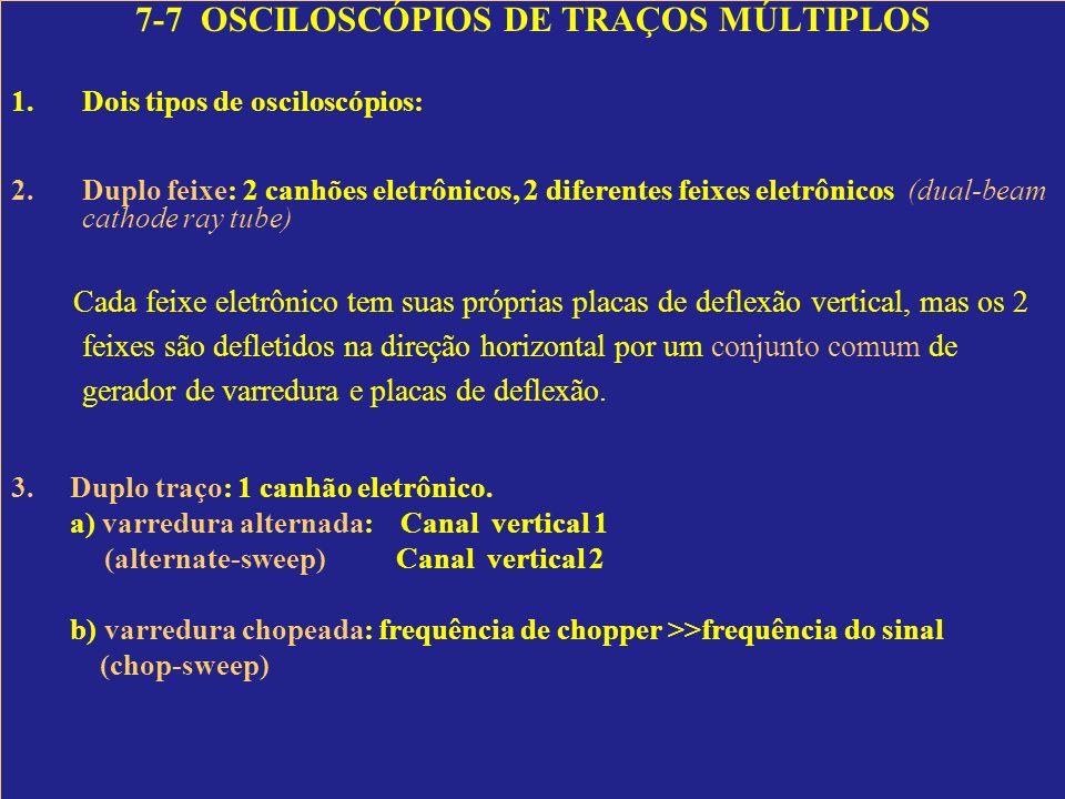 7-7 OSCILOSCÓPIOS DE TRAÇOS MÚLTIPLOS