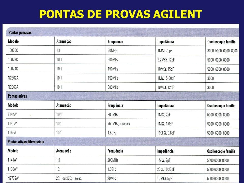 PONTAS DE PROVAS AGILENT