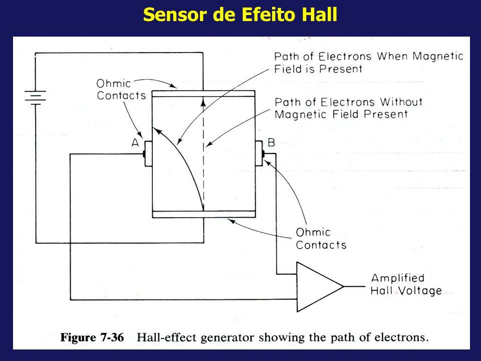 Sensor de Efeito Hall