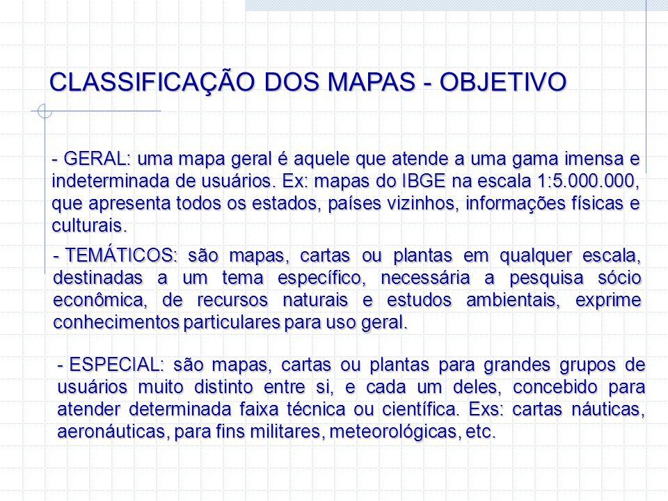 CLASSIFICAÇÃO DOS MAPAS - OBJETIVO