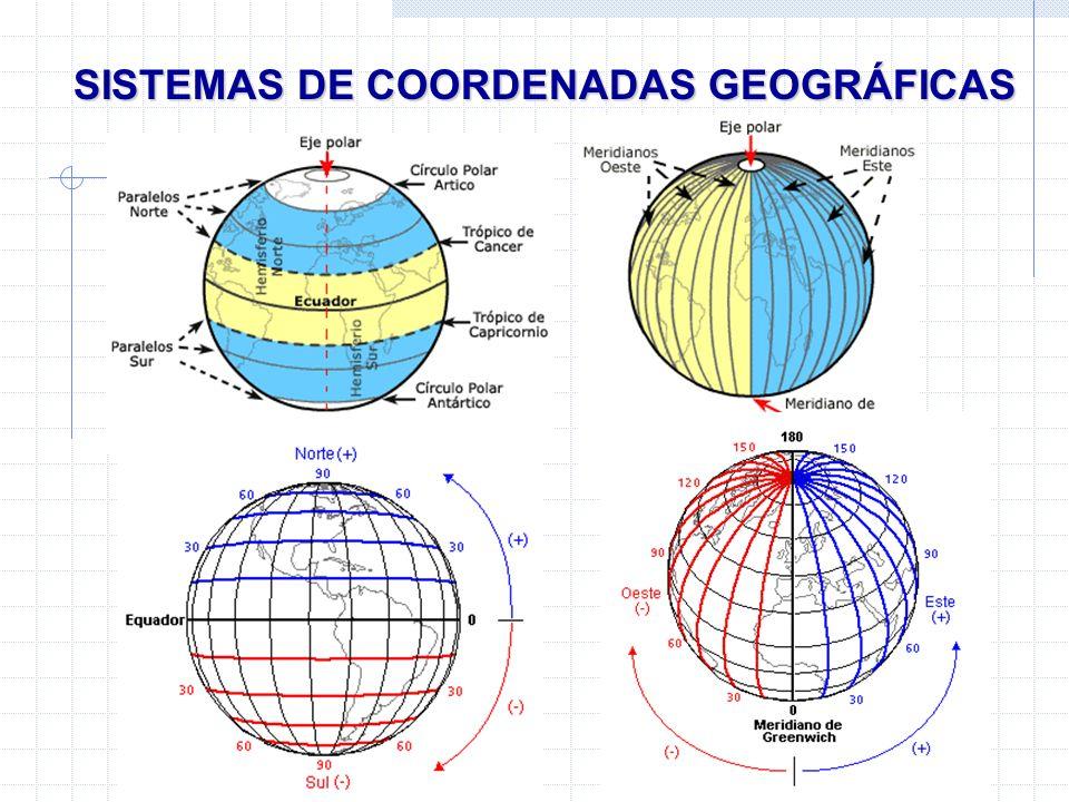 SISTEMAS DE COORDENADAS GEOGRÁFICAS