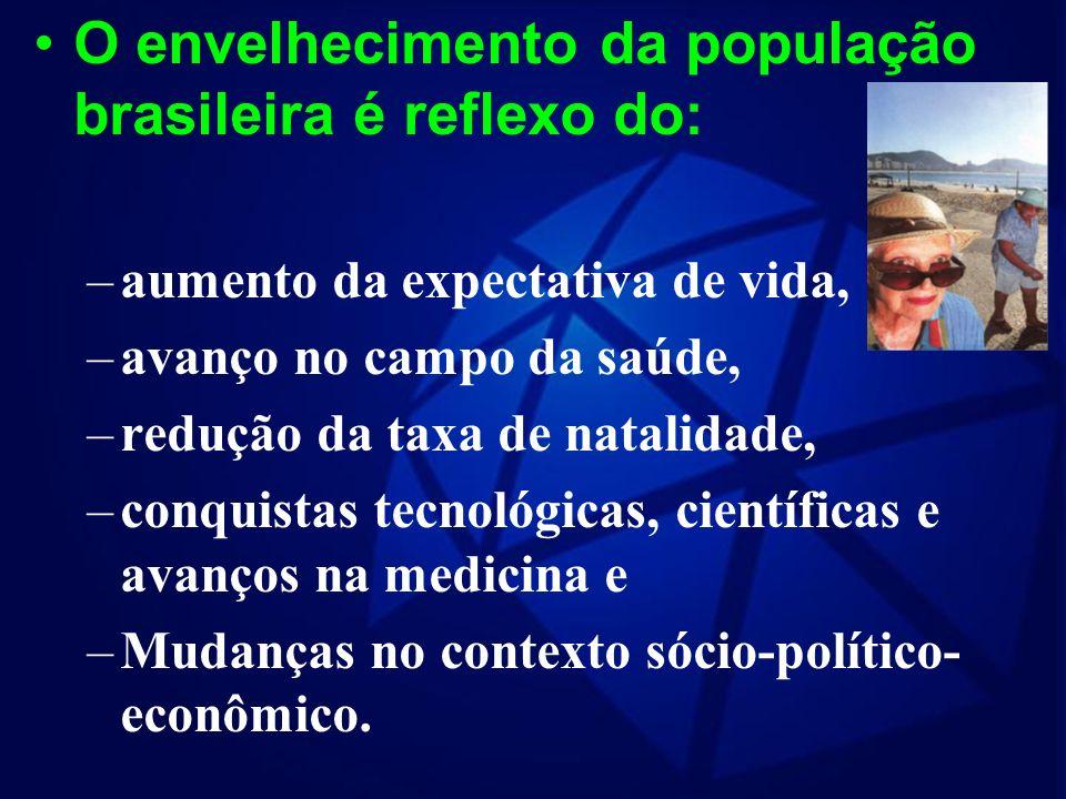 O envelhecimento da população brasileira é reflexo do: