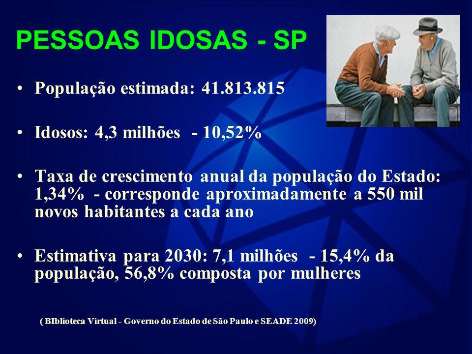 PESSOAS IDOSAS - SP População estimada: 41.813.815