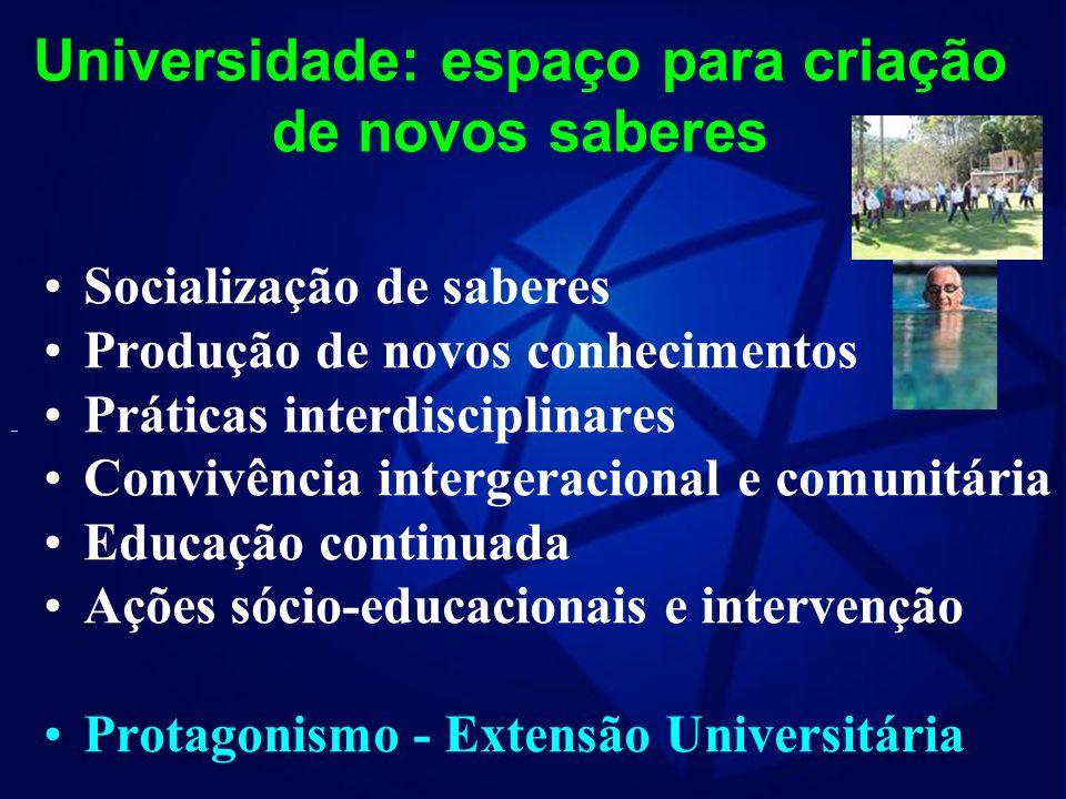 Universidade: espaço para criação de novos saberes