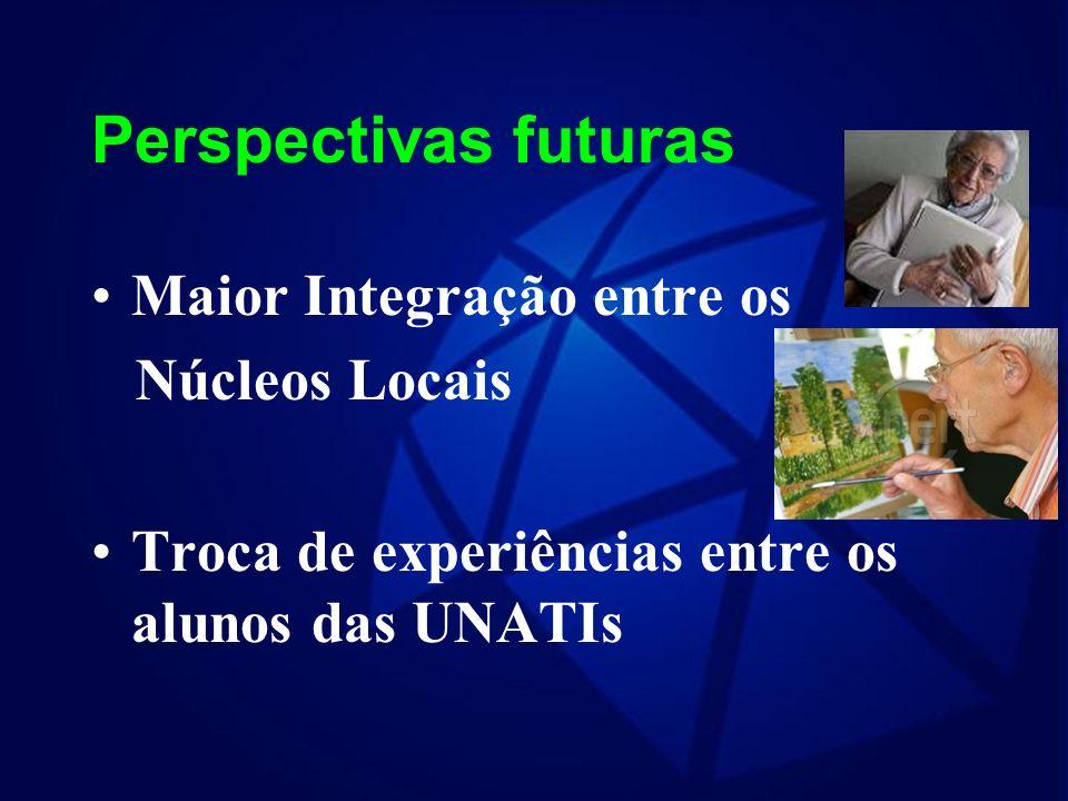 Perspectivas futuras Maior Integração entre os Núcleos Locais