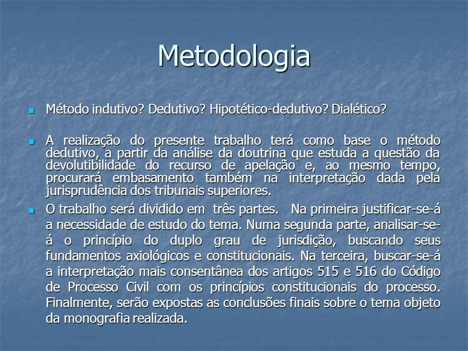 Metodologia Método indutivo Dedutivo Hipotético-dedutivo Dialético