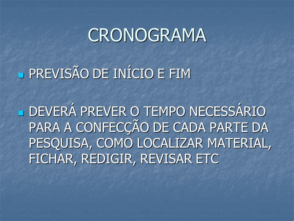 CRONOGRAMA PREVISÃO DE INÍCIO E FIM