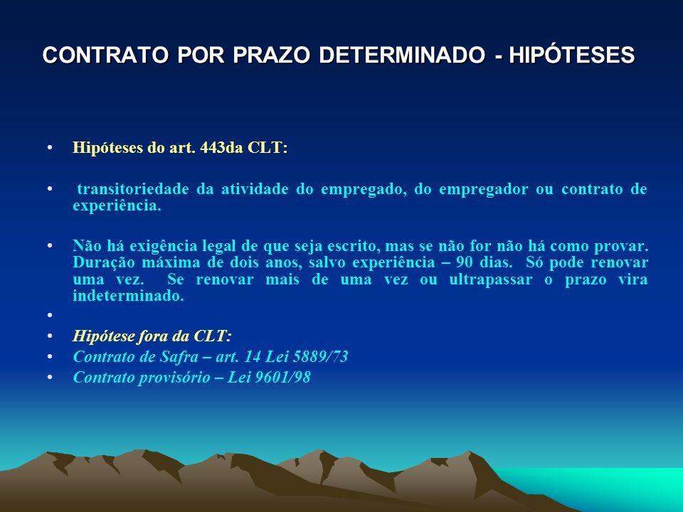CONTRATO POR PRAZO DETERMINADO - HIPÓTESES