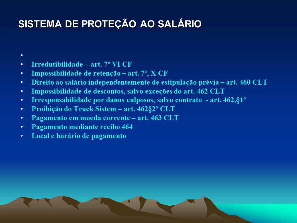 SISTEMA DE PROTEÇÃO AO SALÁRIO
