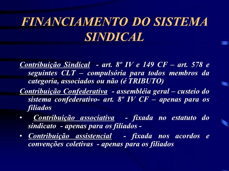 FINANCIAMENTO DO SISTEMA SINDICAL