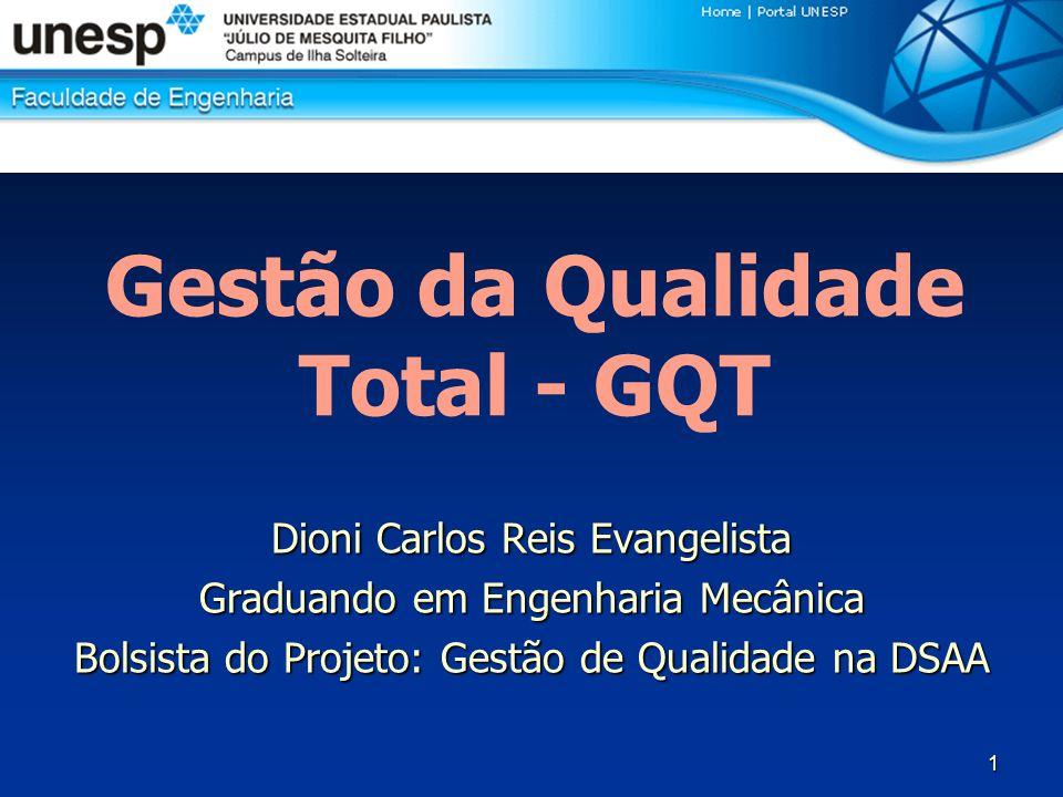 Gestão da Qualidade Total - GQT