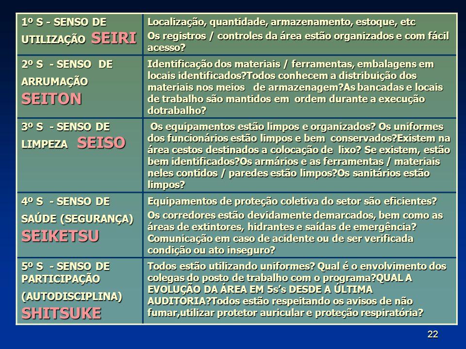 1º S - SENSO DE UTILIZAÇÃO SEIRI