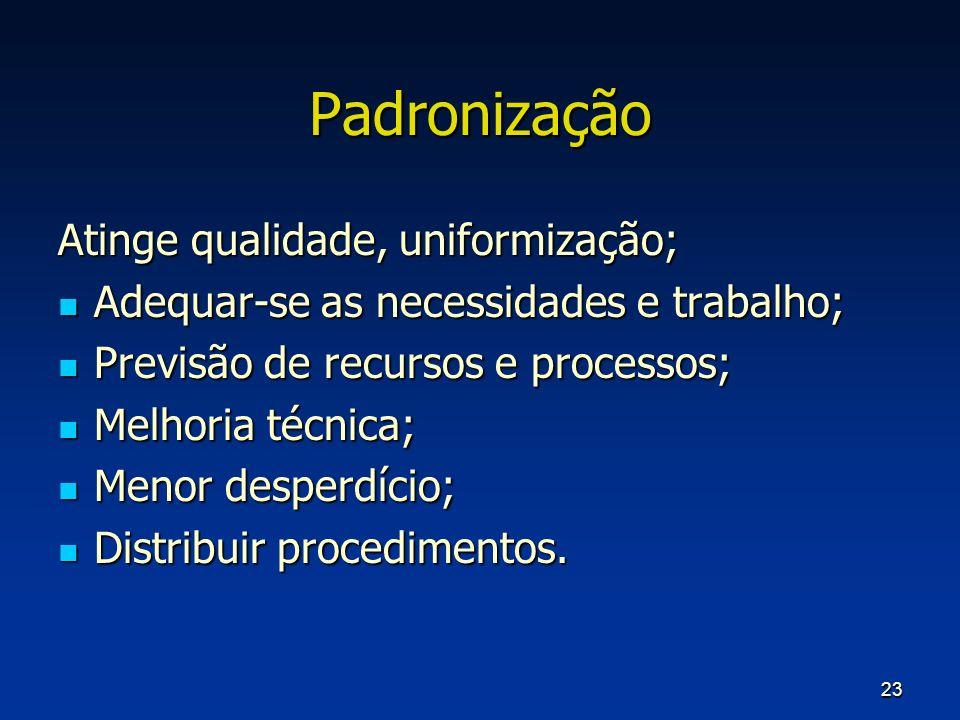 Padronização Atinge qualidade, uniformização;