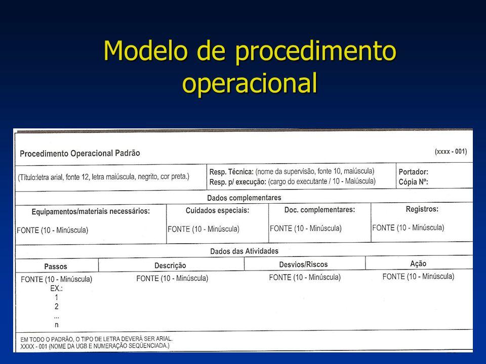 Modelo de procedimento operacional