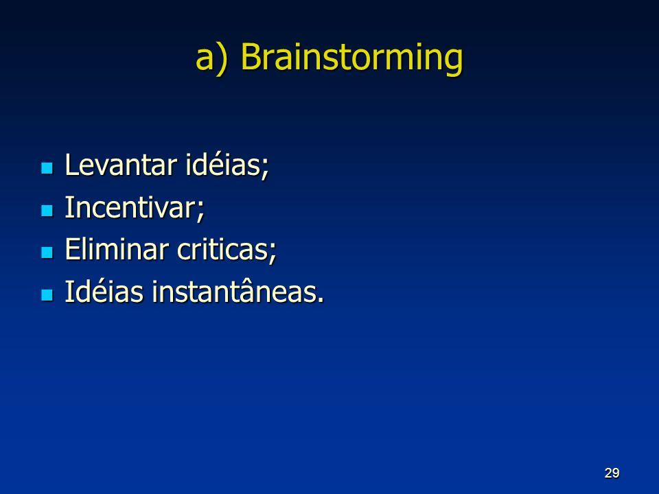 a) Brainstorming Levantar idéias; Incentivar; Eliminar criticas;