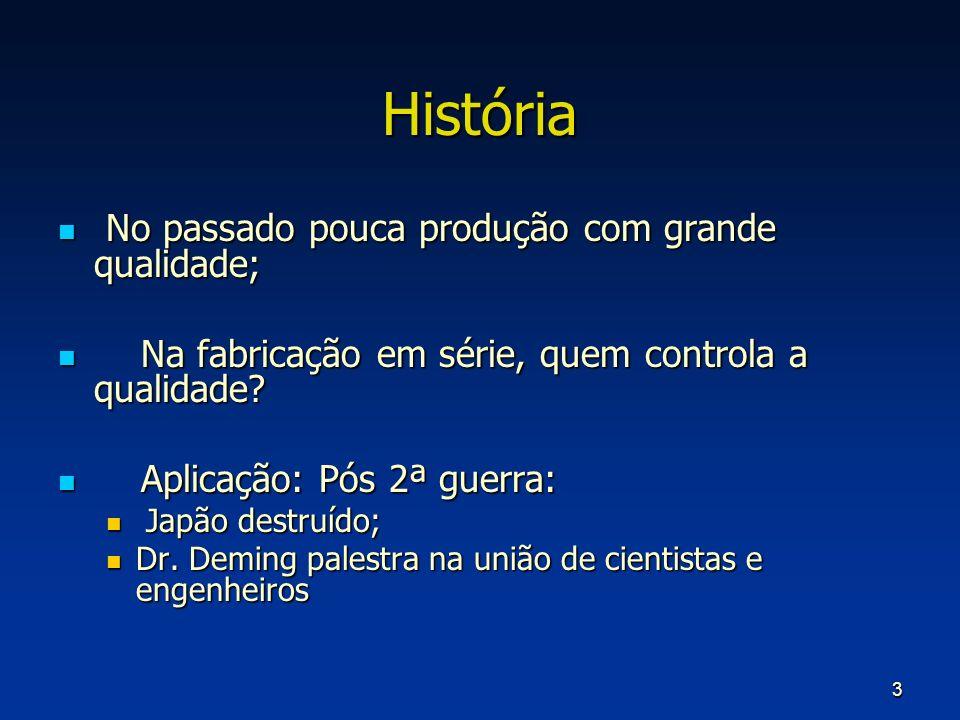 História No passado pouca produção com grande qualidade;