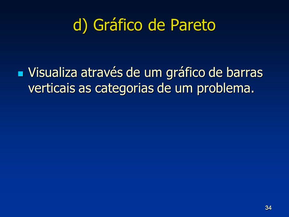 d) Gráfico de ParetoVisualiza através de um gráfico de barras verticais as categorias de um problema.