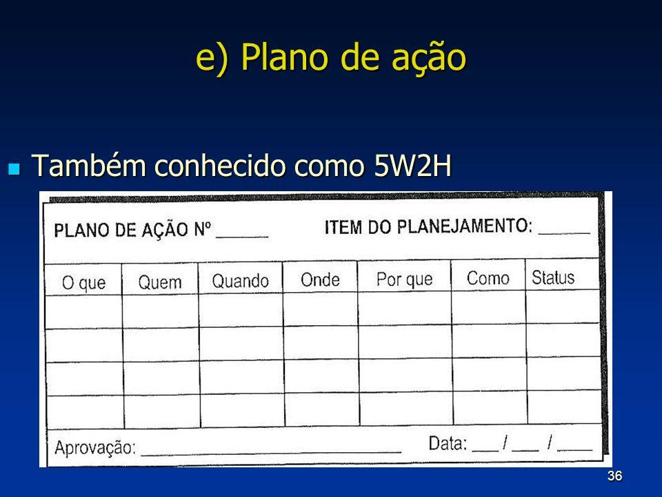 e) Plano de ação Também conhecido como 5W2H