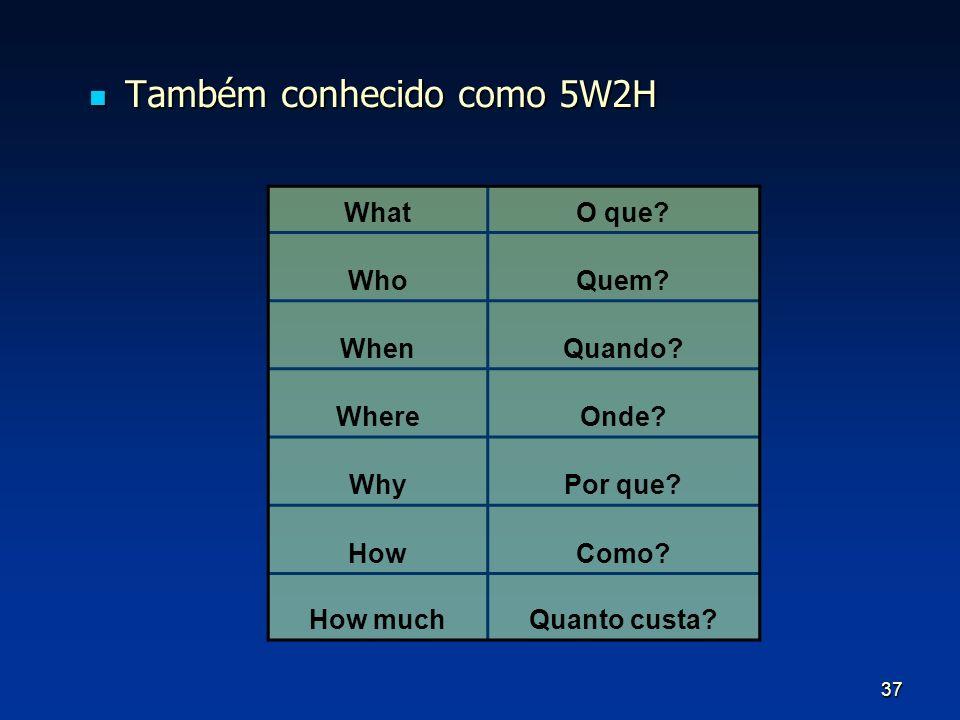 Também conhecido como 5W2H
