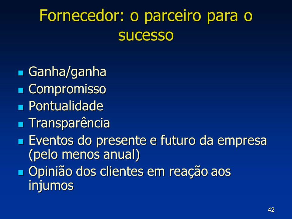 Fornecedor: o parceiro para o sucesso