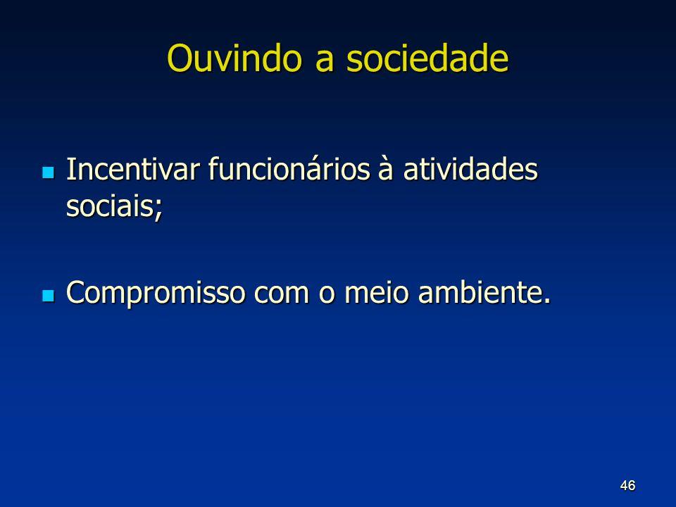 Ouvindo a sociedade Incentivar funcionários à atividades sociais;