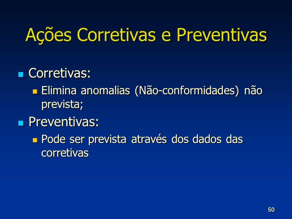 Ações Corretivas e Preventivas