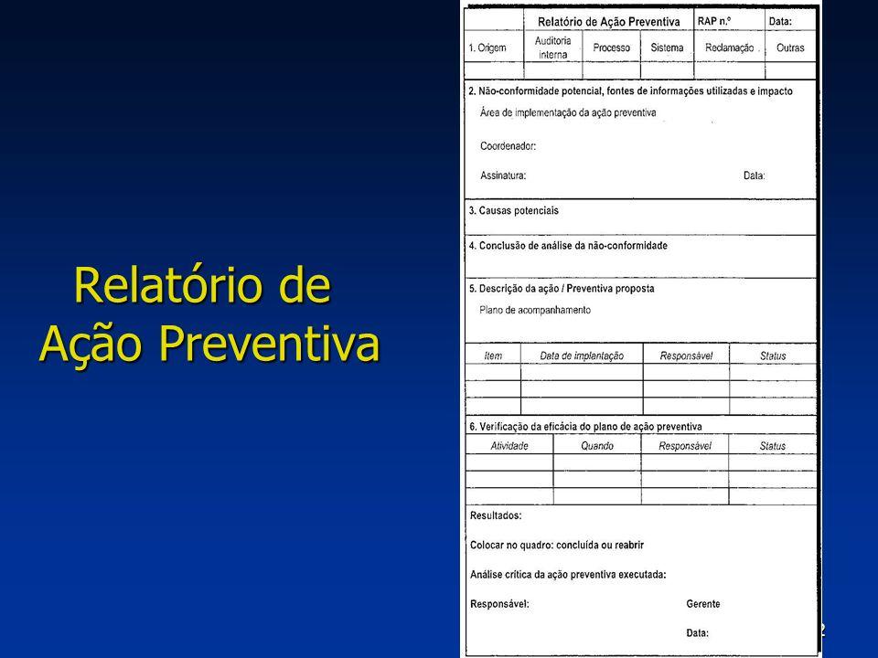 Relatório de Ação Preventiva