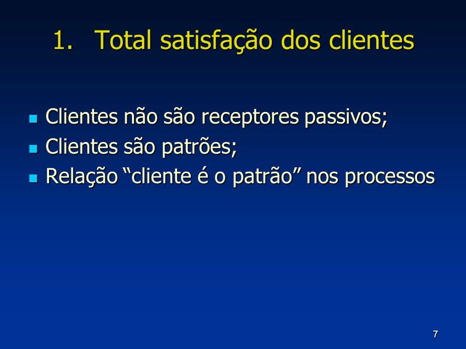 Total satisfação dos clientes