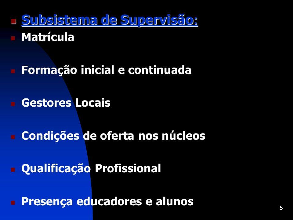 Subsistema de Supervisão: