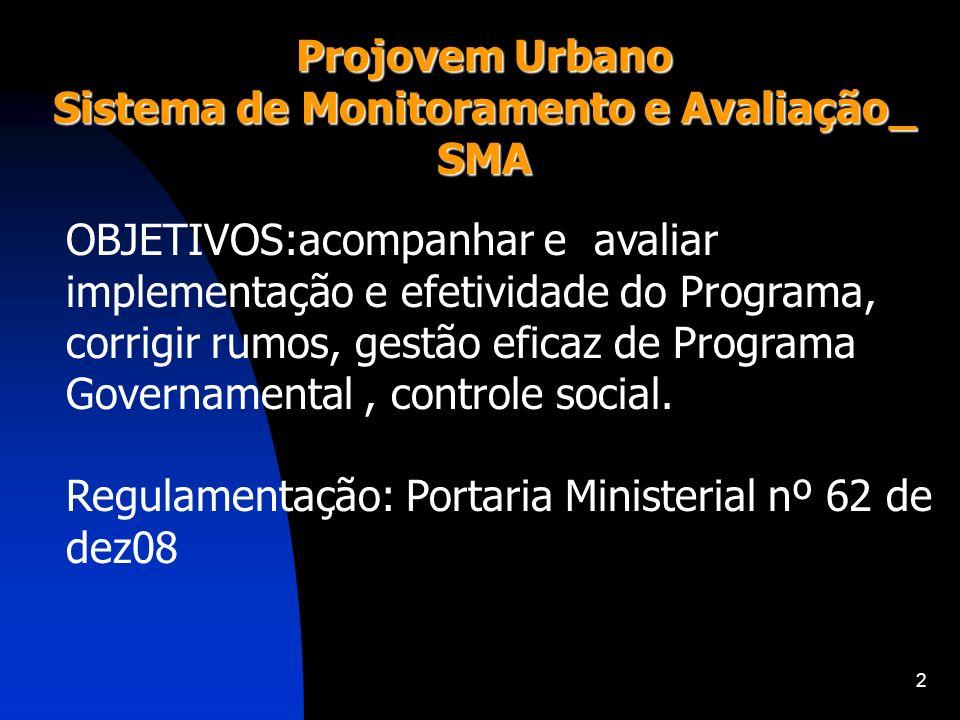 Sistema de Monitoramento e Avaliação_ SMA