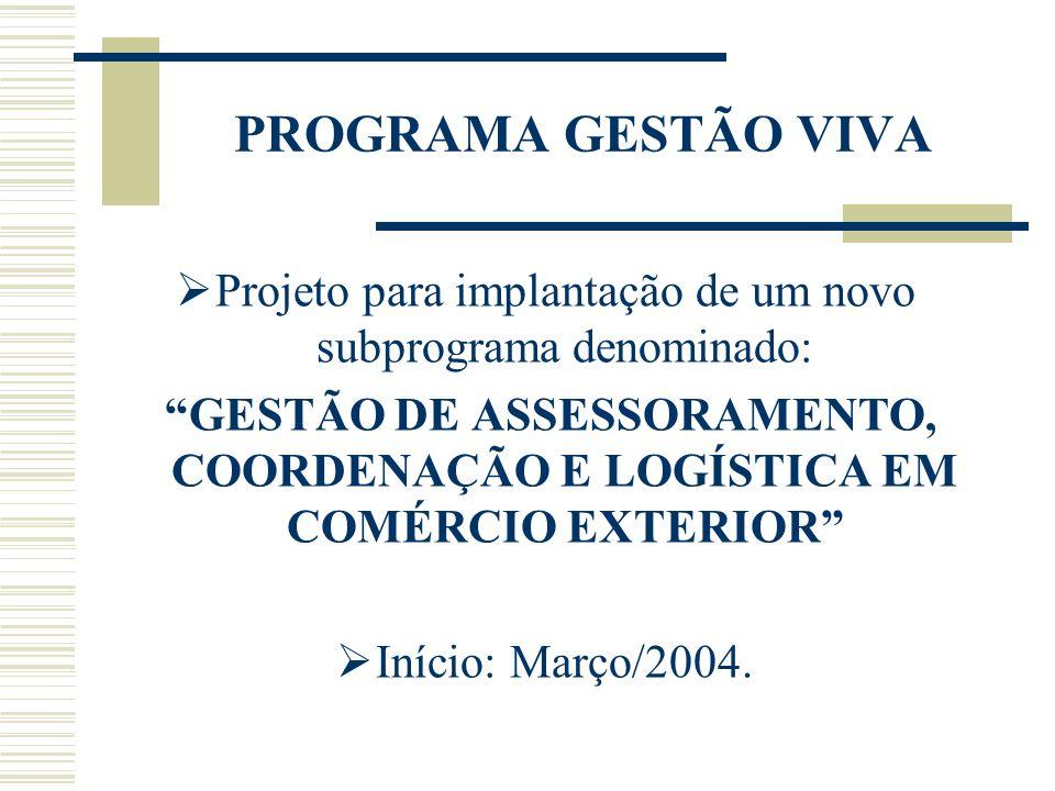 Projeto para implantação de um novo subprograma denominado: