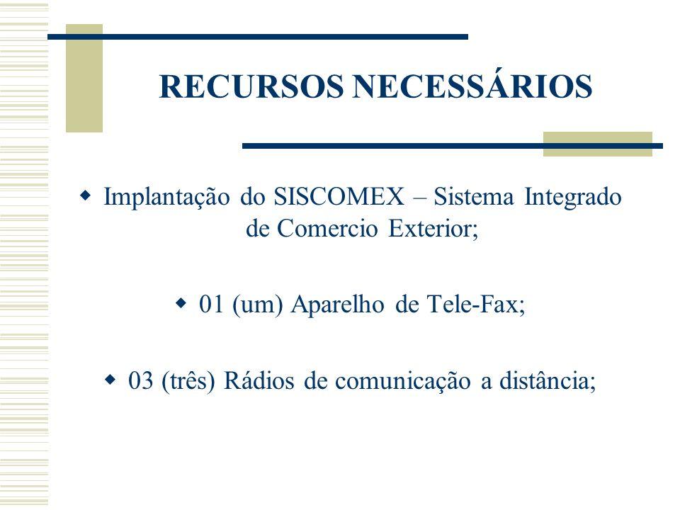 RECURSOS NECESSÁRIOS Implantação do SISCOMEX – Sistema Integrado de Comercio Exterior; 01 (um) Aparelho de Tele-Fax;