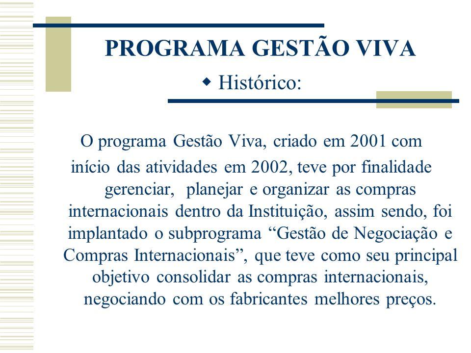O programa Gestão Viva, criado em 2001 com