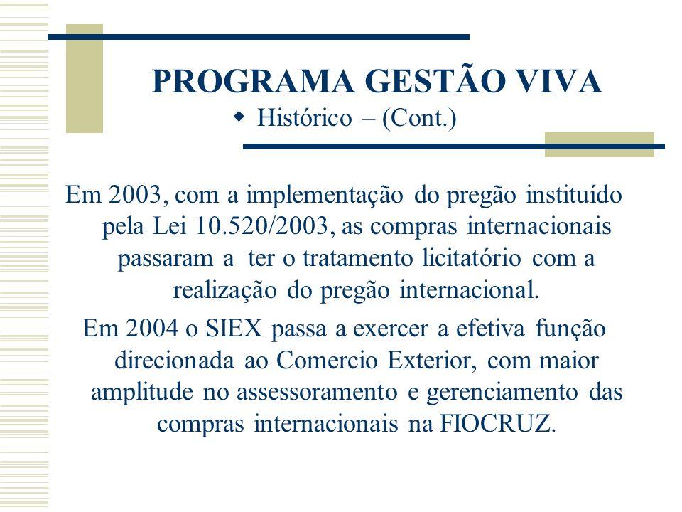 PROGRAMA GESTÃO VIVA Histórico – (Cont.)