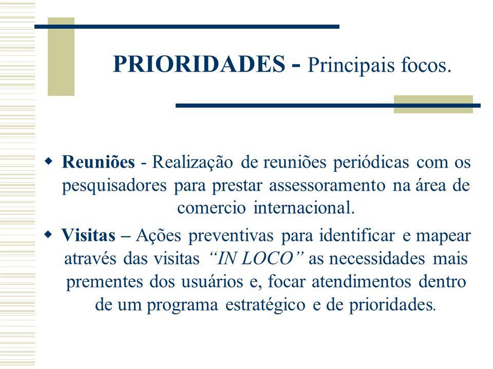 PRIORIDADES - Principais focos.