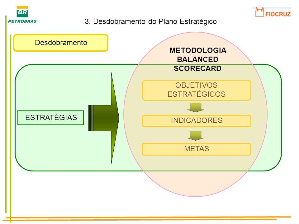 METODOLOGIA BALANCED SCORECARD