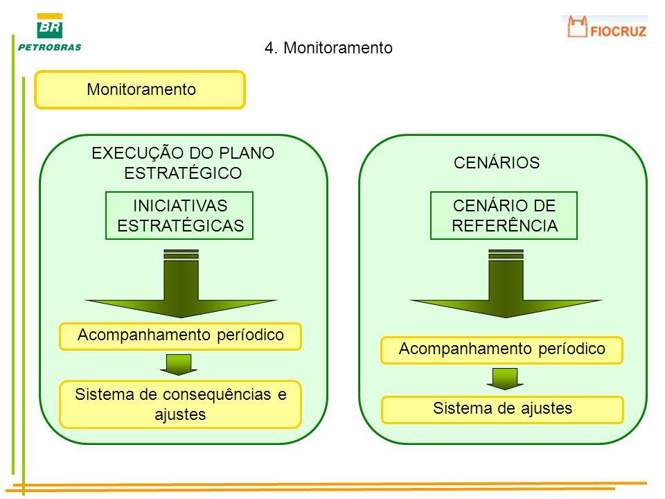 EXECUÇÃO DO PLANO ESTRATÉGICO CENÁRIOS